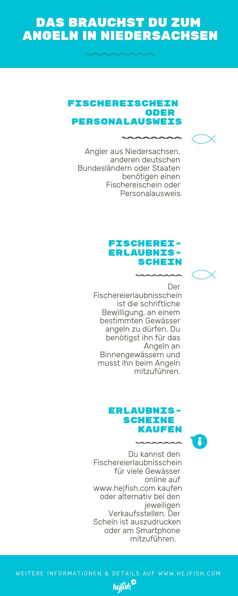 Das brauchst du zum Angeln in Niedersachsen 2019