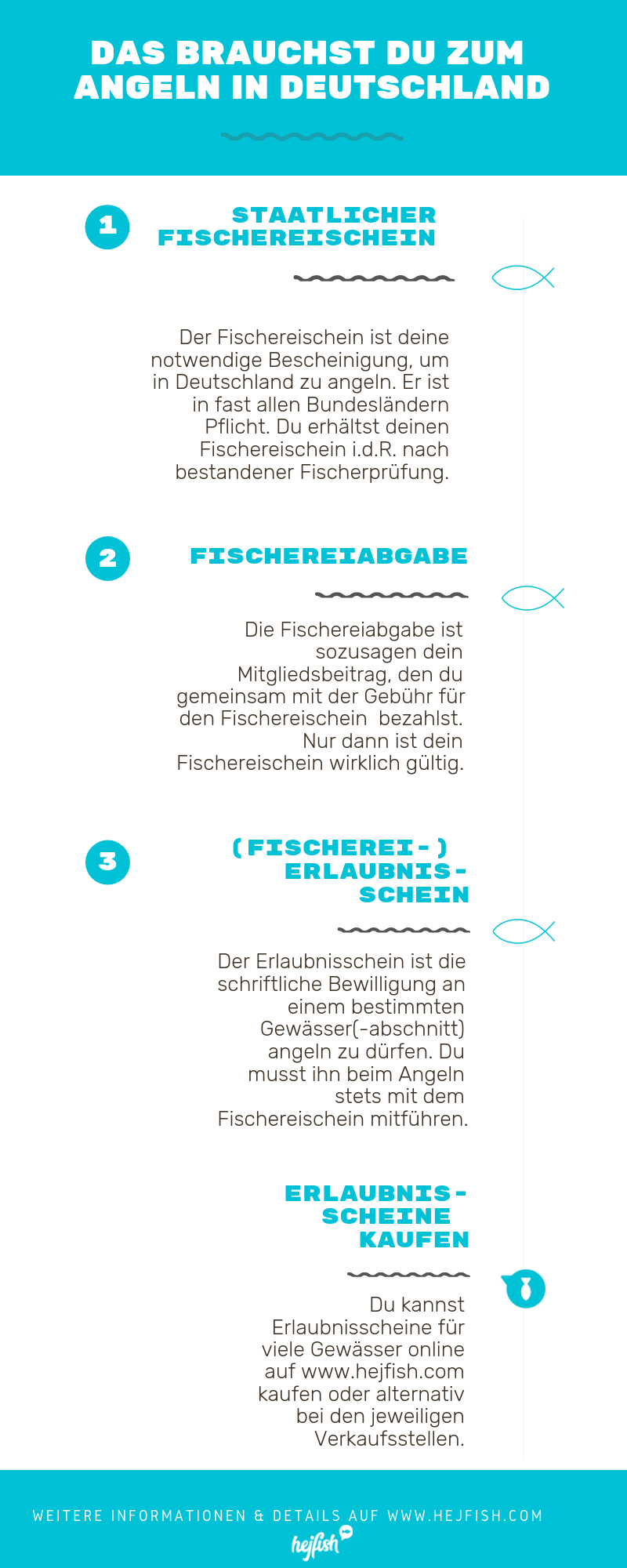 Das brauchst du zum Angeln in Deutschland Fischerhütte